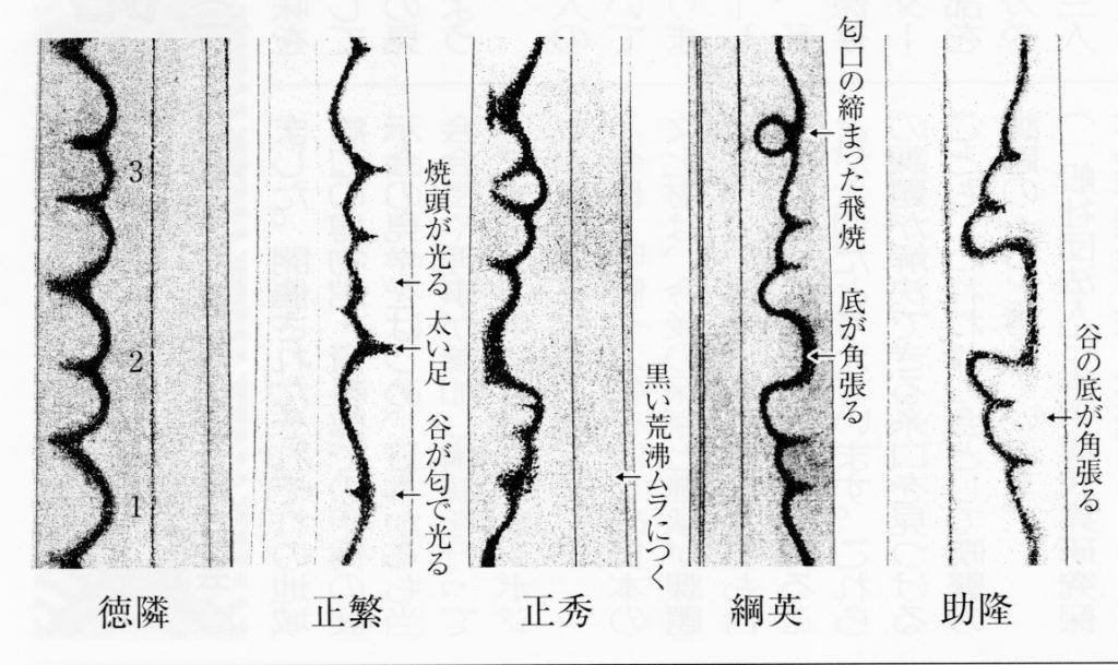 新々刀期の濤欄刃