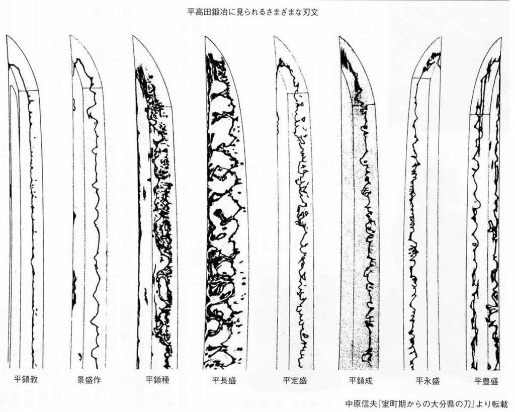 平高田鍛冶に見られるさまざまな刃文